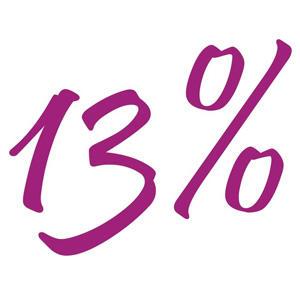 Количество новостроек в промзонах увеличилось на 13%